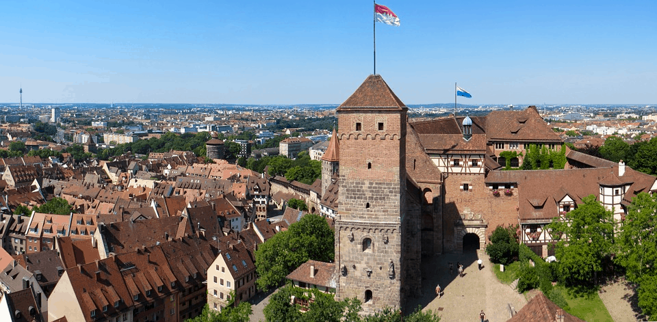 Eastern Europe WWII History Tour